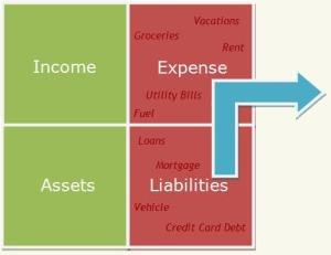 liability_cashflow